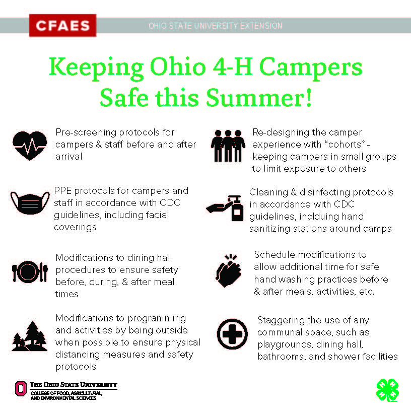 Keeping Ohio 4-H Campers Safe this Summer!